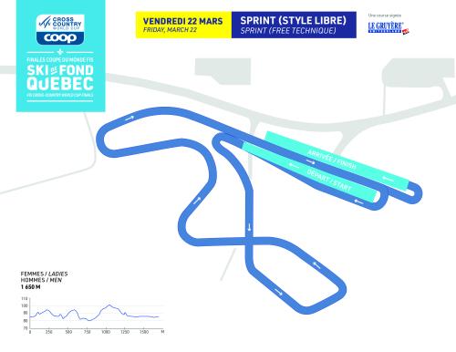 Carte_de_parcours_ski2019_sprint